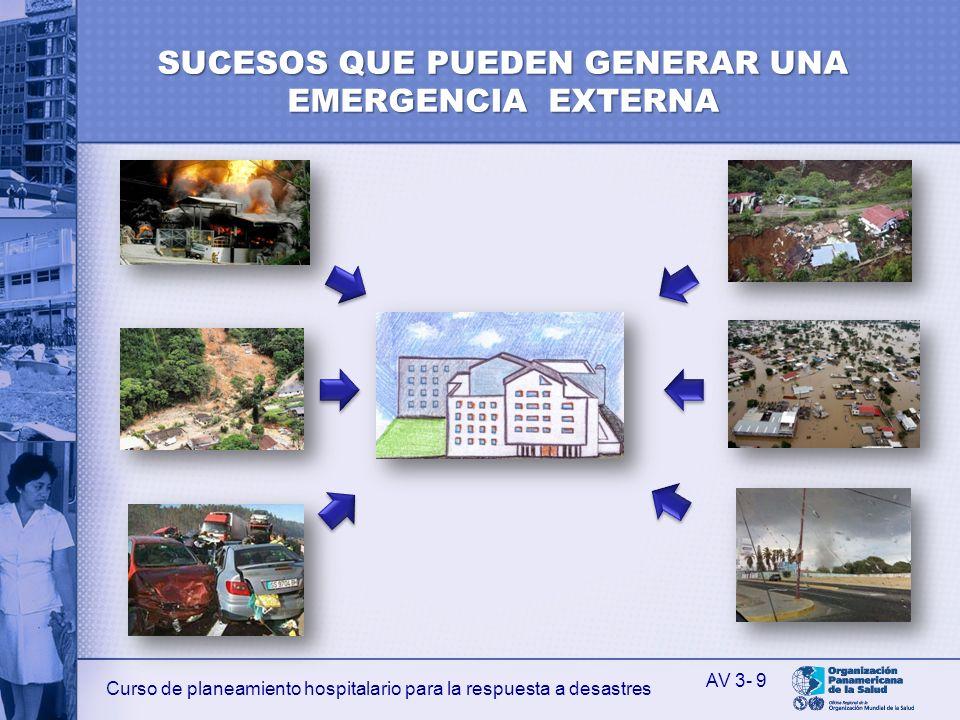 Curso de planeamiento hospitalario para la respuesta a desastres SUCESOS QUE PUEDEN GENERAR UNA EMERGENCIA EXTERNA AV 3- 9