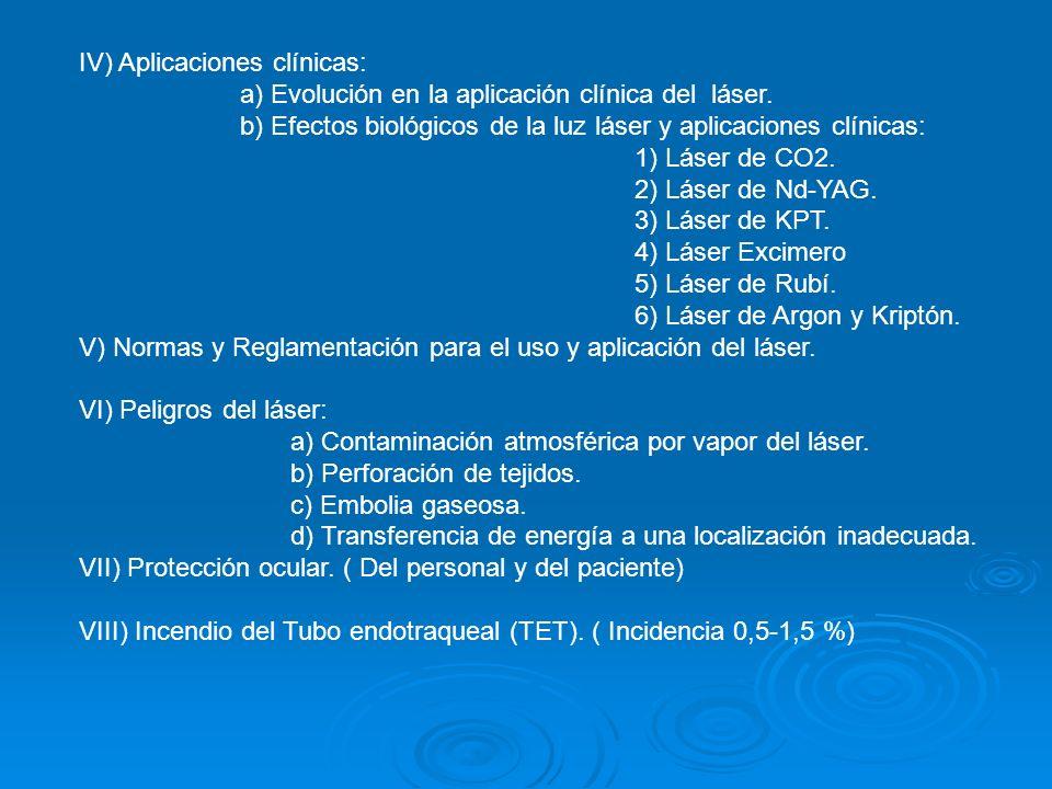 IV) Aplicaciones clínicas: a) Evolución en la aplicación clínica del láser. b) Efectos biológicos de la luz láser y aplicaciones clínicas: 1) Láser de