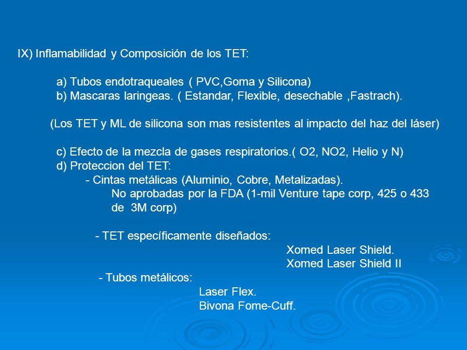 IX) Inflamabilidad y Composición de los TET: a) Tubos endotraqueales ( PVC,Goma y Silicona) b) Mascaras laringeas. ( Estandar, Flexible, desechable,Fa