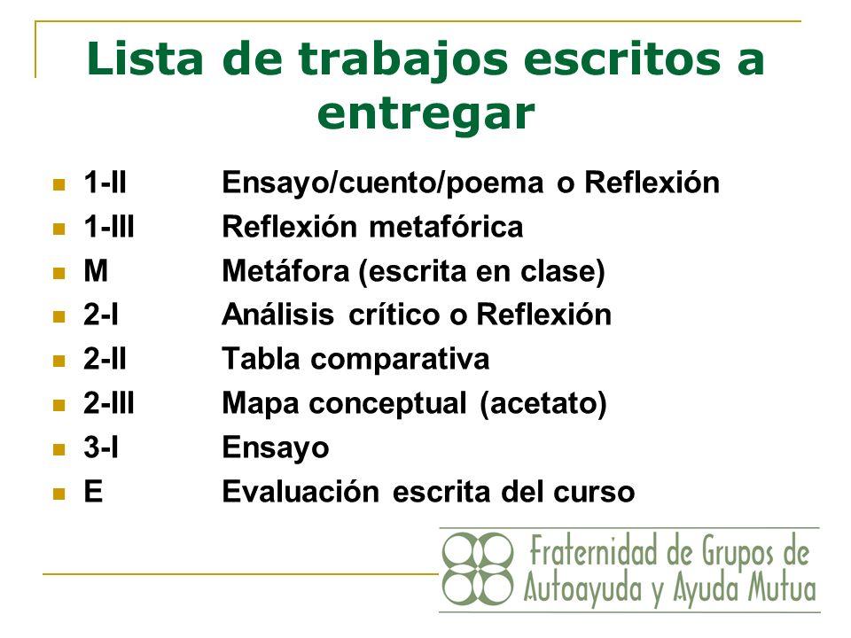 Día 2 – Actividad III Cierre conceptual + Ética e intervención comunitaria Lecturas Conclusiones de la Tesis de doctorado – p.