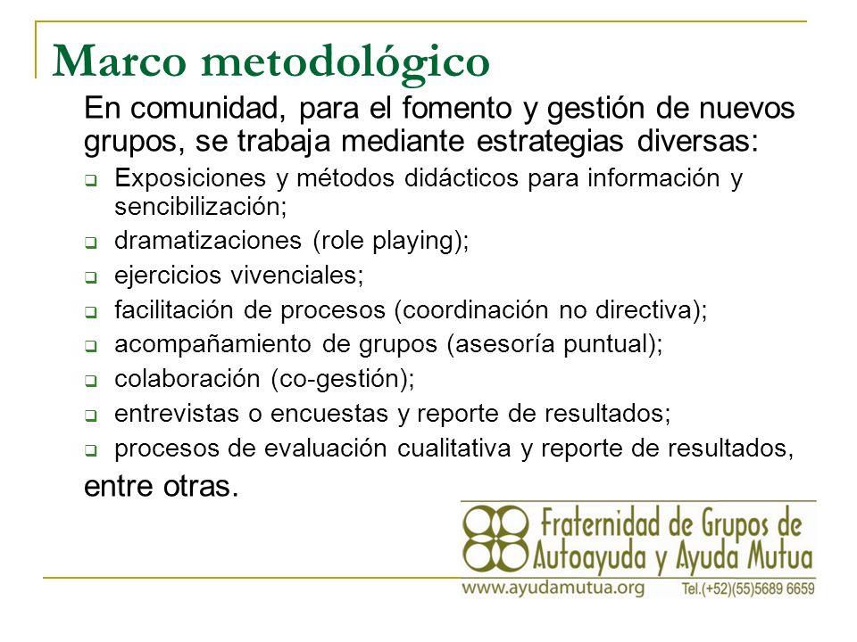 Marco metodológico En comunidad, para el fomento y gestión de nuevos grupos, se trabaja mediante estrategias diversas: Exposiciones y métodos didácticos para información y sencibilización; dramatizaciones (role playing); ejercicios vivenciales; facilitación de procesos (coordinación no directiva); acompañamiento de grupos (asesoría puntual); colaboración (co-gestión); entrevistas o encuestas y reporte de resultados; procesos de evaluación cualitativa y reporte de resultados, entre otras.