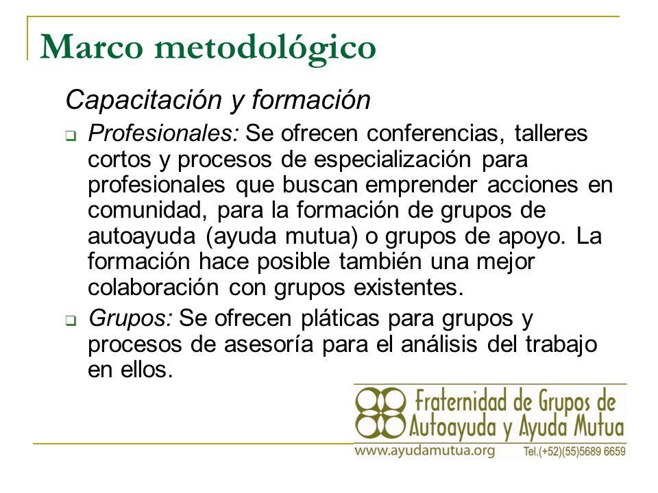 Marco metodológico Capacitación y formación Profesionales: Se ofrecen conferencias, talleres cortos y procesos de especialización para profesionales que buscan emprender acciones en comunidad, para la formación de grupos de autoayuda (ayuda mutua) o grupos de apoyo.