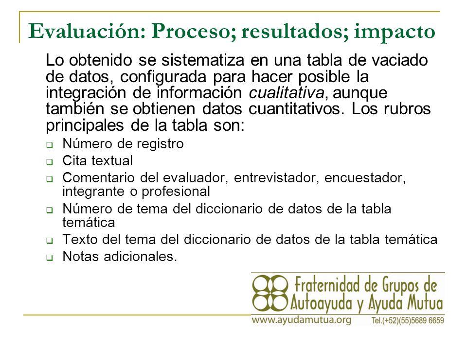 Evaluación: Proceso; resultados; impacto Lo obtenido se sistematiza en una tabla de vaciado de datos, configurada para hacer posible la integración de información cualitativa, aunque también se obtienen datos cuantitativos.