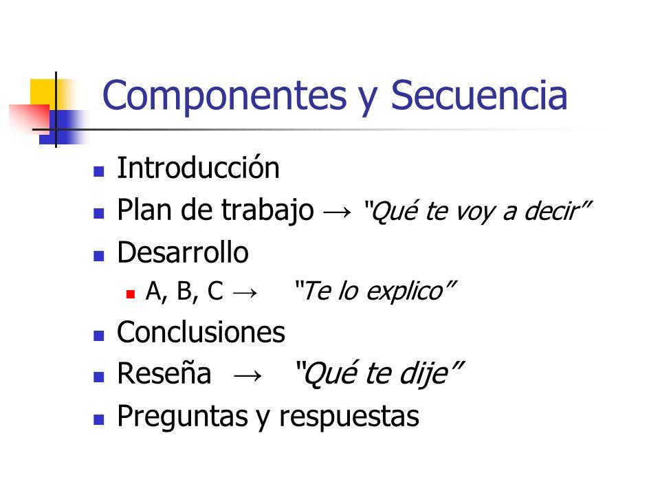 Componentes y Secuencia Introducción Plan de trabajo Qué te voy a decir Desarrollo A, B, C Te lo explico Conclusiones Reseña Qué te dije Preguntas y r