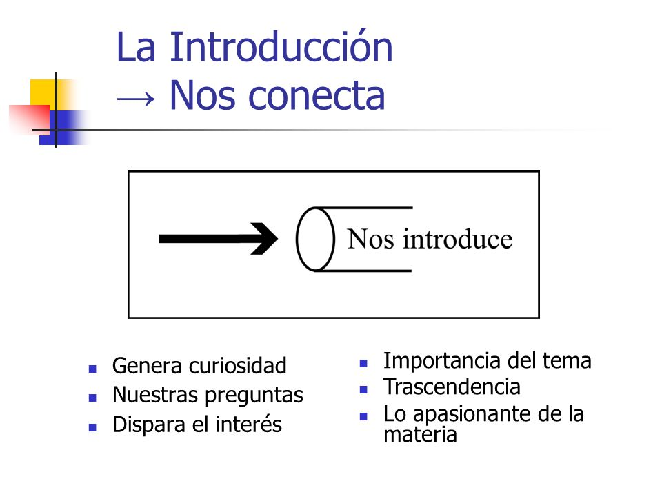 La Introducción Nos conecta Genera curiosidad Nuestras preguntas Dispara el interés Importancia del tema Trascendencia Lo apasionante de la materia