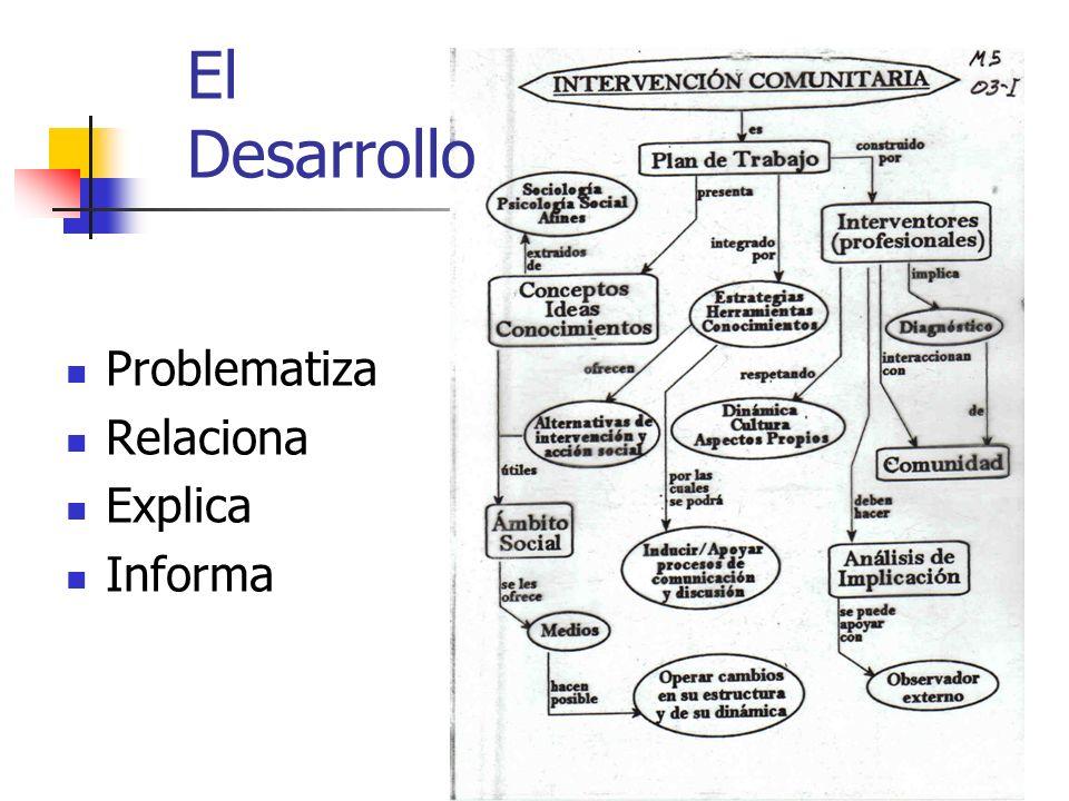Problematiza Relaciona Explica Informa El Desarrollo