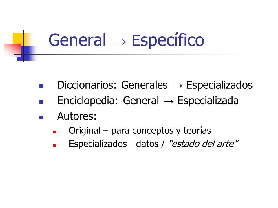 General E specífico Diccionarios: Generales Especializados Enciclopedia: General Especializada Autores: Original – para conceptos y teorías Especializ