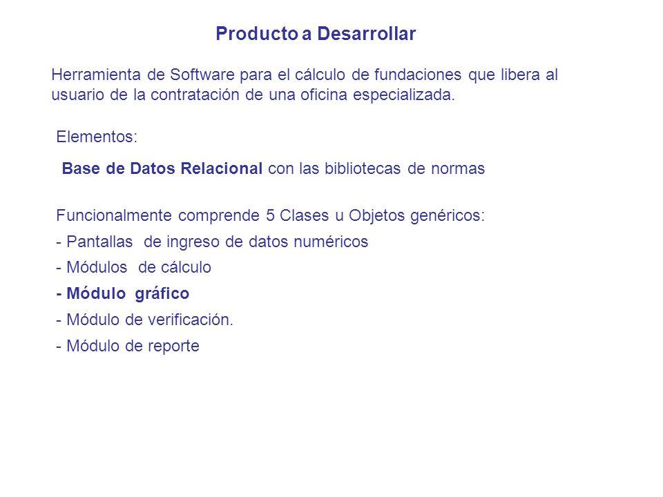 Producto a Desarrollar Herramienta de Software para el cálculo de fundaciones que libera al usuario de la contratación de una oficina especializada. F