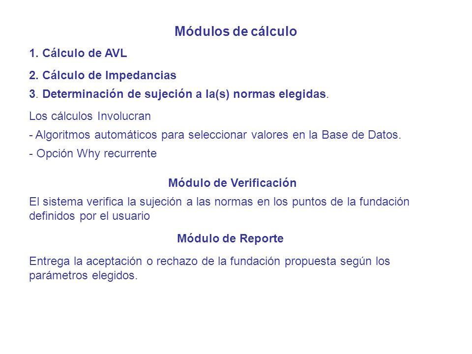 Módulos de cálculo 1. Cálculo de AVL 2. Cálculo de Impedancias 3. Determinación de sujeción a la(s) normas elegidas. Los cálculos Involucran Módulo de