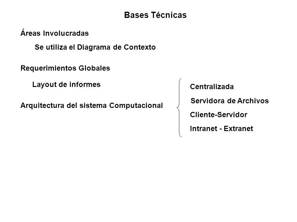 Bases Técnicas Áreas Involucradas Se utiliza el Diagrama de Contexto Requerimientos Globales Layout de informes Arquitectura del sistema Computacional