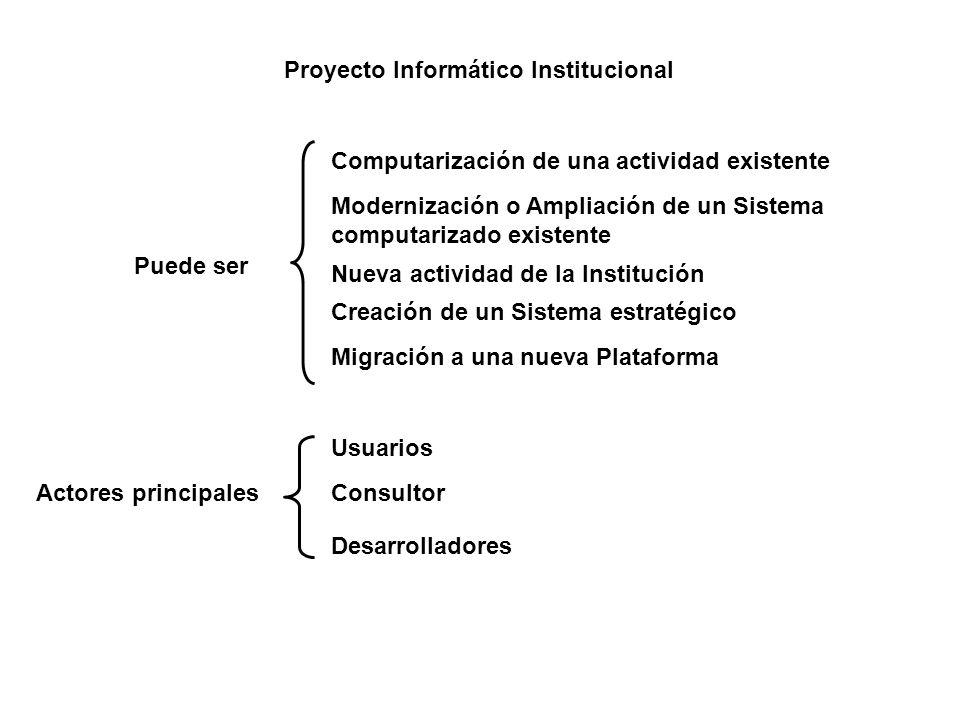 Etapas del Proyecto Informático Institucional Etapa1: Gestación Etapa 2 Evaluación Etapa 3 Definición Etapa 4 Contratación Definición Primaria del Problema Decisión de Ejecutar el Proyecto Bases Técnicas Presupuesto Estrategia de Desarrollo Contratos Plan de Trabajo (Usuario más consultor) (Usuario + consultor +desarrollador)