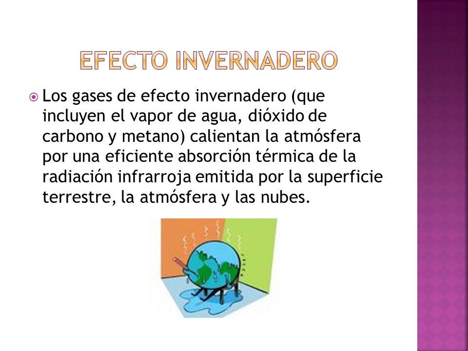 Los gases de efecto invernadero (que incluyen el vapor de agua, dióxido de carbono y metano) calientan la atmósfera por una eficiente absorción térmica de la radiación infrarroja emitida por la superficie terrestre, la atmósfera y las nubes.