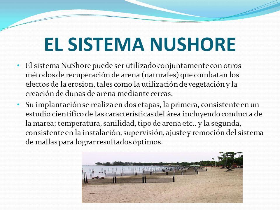 EL SISTEMA NUSHORE El sistema NuShore puede ser utilizado conjuntamente con otros métodos de recuperación de arena (naturales) que combatan los efecto
