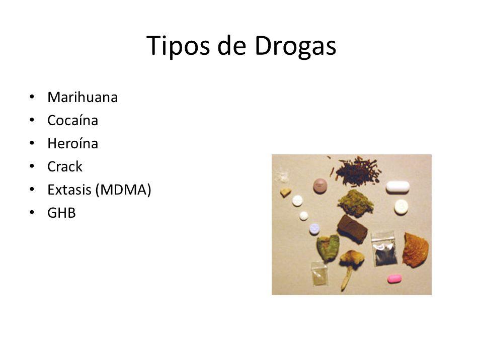 Tipos de Drogas Marihuana Cocaína Heroína Crack Extasis (MDMA) GHB