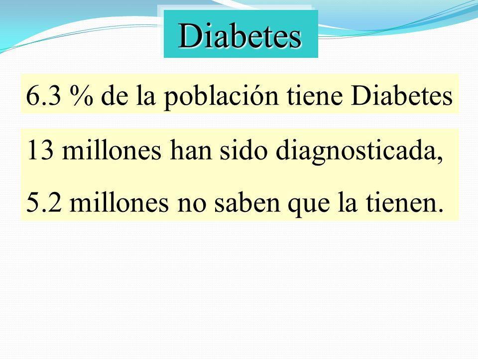Tipos de Diabetes Tipos de Diabetes Tipo I = Poca o ninguna producción (deficiencia) de insulina.