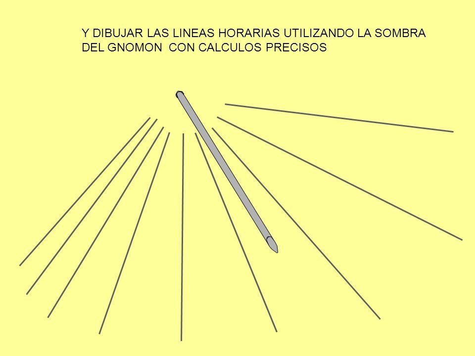 Y DIBUJAR LAS LINEAS HORARIAS UTILIZANDO LA SOMBRA DEL GNOMON CON CALCULOS PRECISOS