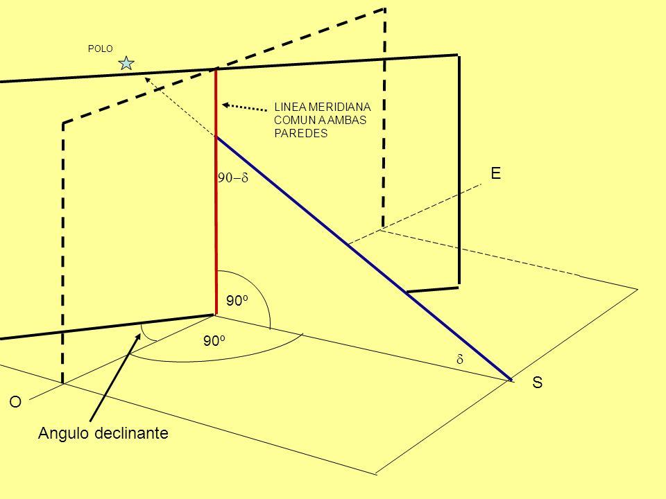 O 90º E S POLO LINEA MERIDIANA COMUN A AMBAS PAREDES 90º Angulo declinante
