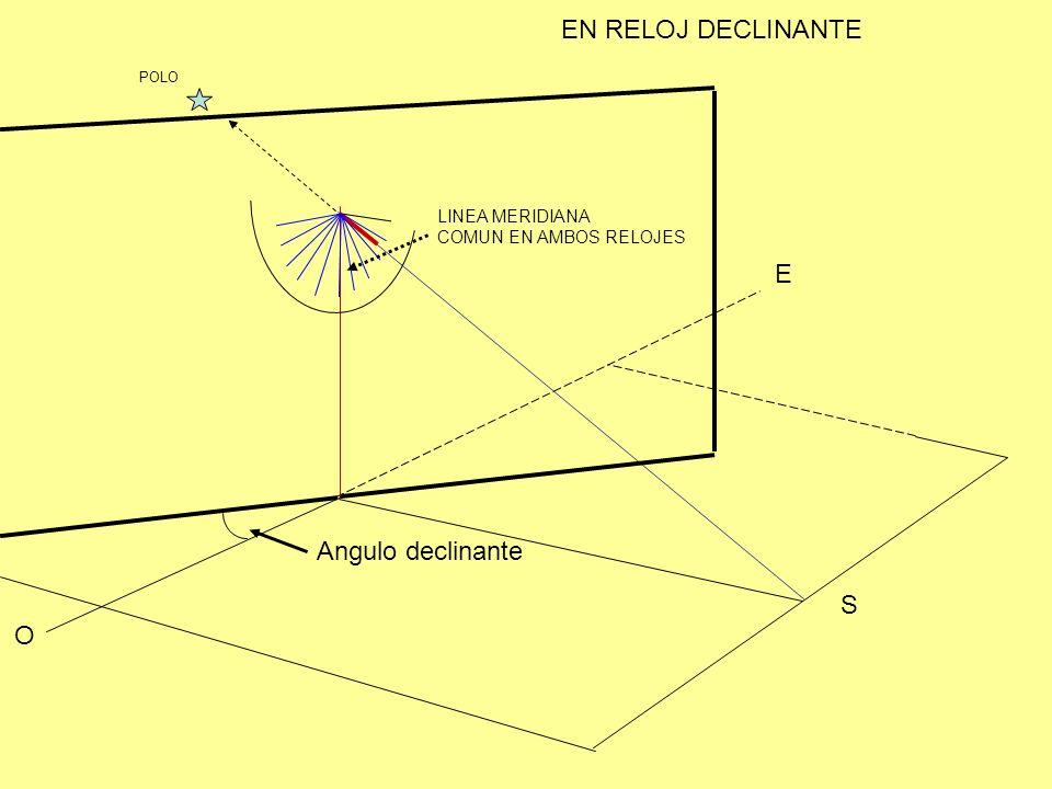 O E S POLO LINEA MERIDIANA COMUN EN AMBOS RELOJES EN RELOJ DECLINANTE Angulo declinante