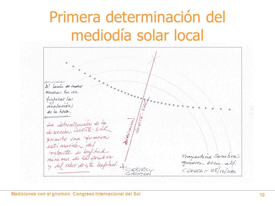 Mediciones con el gnomon. Congreso Internacional del Sol 10 Primera determinación del mediodía solar local