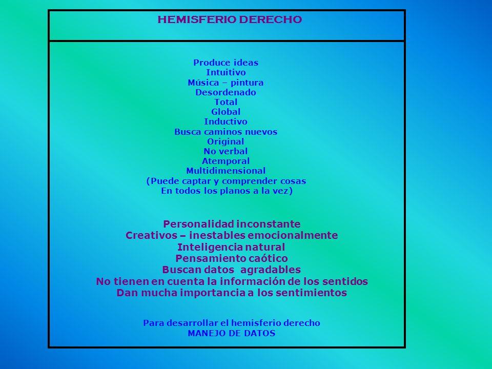 HEMISFERIO DERECHO Produce ideas Intuitivo Música – pintura Desordenado Total Global Inductivo Busca caminos nuevos Original No verbal Atemporal Multi