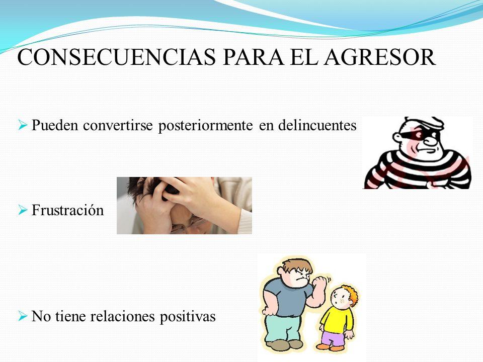 CONSECUENCIAS PARA EL AGRESOR Pueden convertirse posteriormente en delincuentes Frustración No tiene relaciones positivas