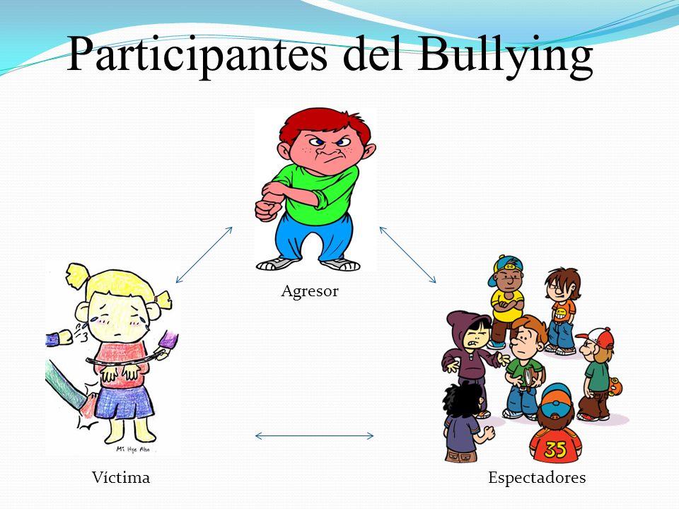 Participantes del Bullying Agresor VíctimaEspectadores