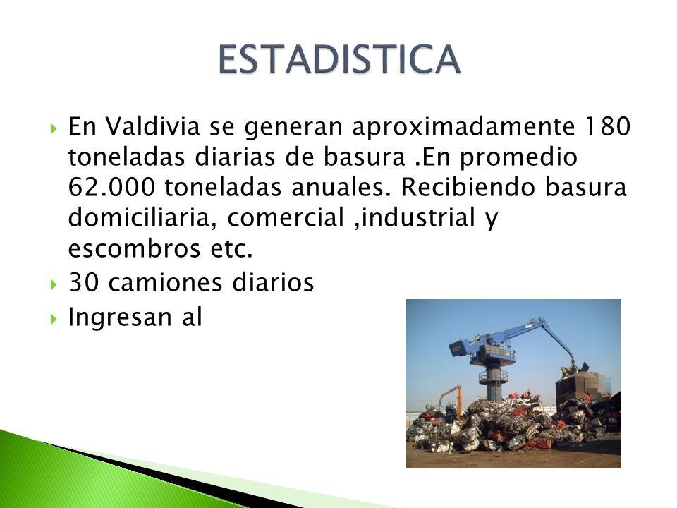 En Valdivia se generan aproximadamente 180 toneladas diarias de basura.En promedio 62.000 toneladas anuales. Recibiendo basura domiciliaria, comercial