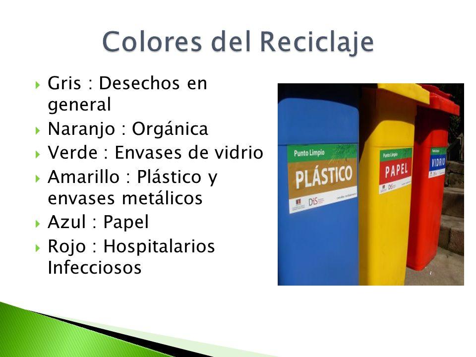 Gris : Desechos en general Naranjo : Orgánica Verde : Envases de vidrio Amarillo : Plástico y envases metálicos Azul : Papel Rojo : Hospitalarios Infe