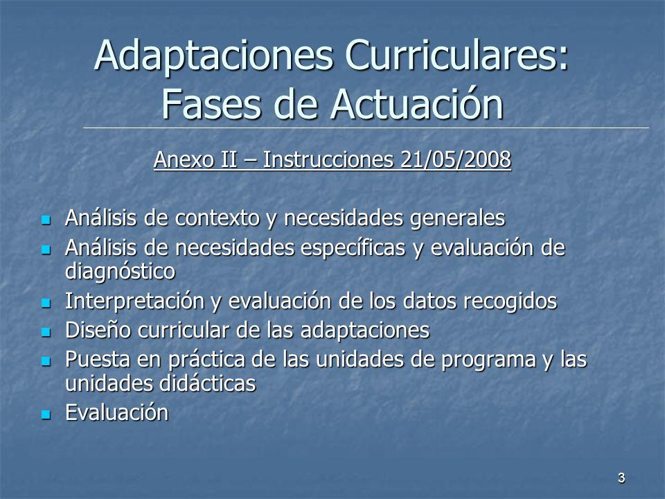 3 Adaptaciones Curriculares: Fases de Actuación Anexo II – Instrucciones 21/05/2008 Análisis de contexto y necesidades generales Análisis de contexto