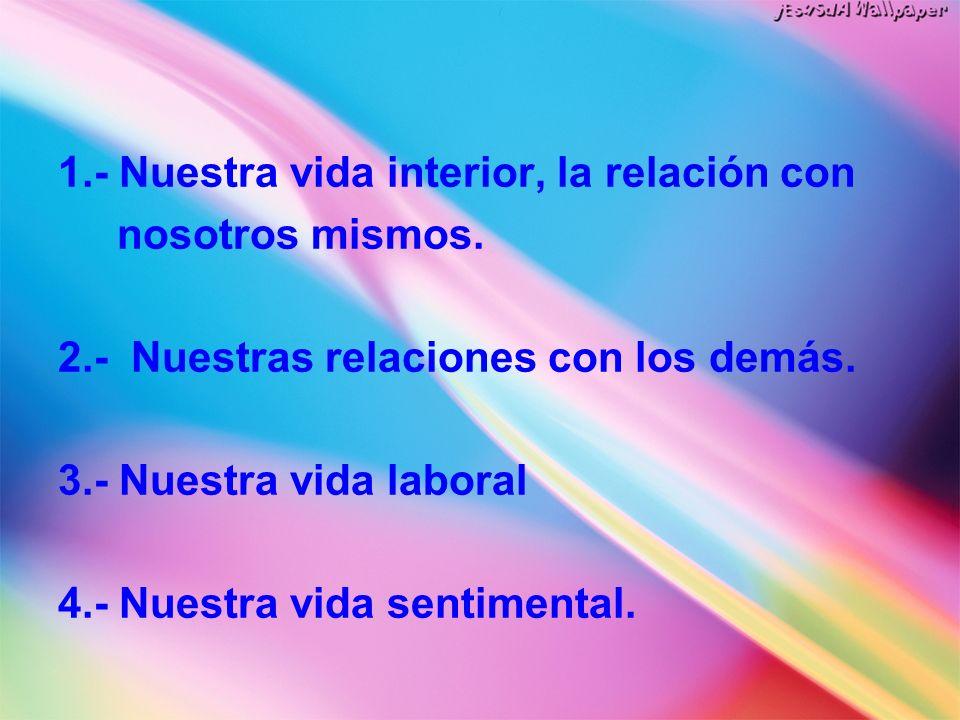 1.- Nuestra vida interior, la relación con nosotros mismos. 2.- Nuestras relaciones con los demás. 3.- Nuestra vida laboral 4.- Nuestra vida sentiment