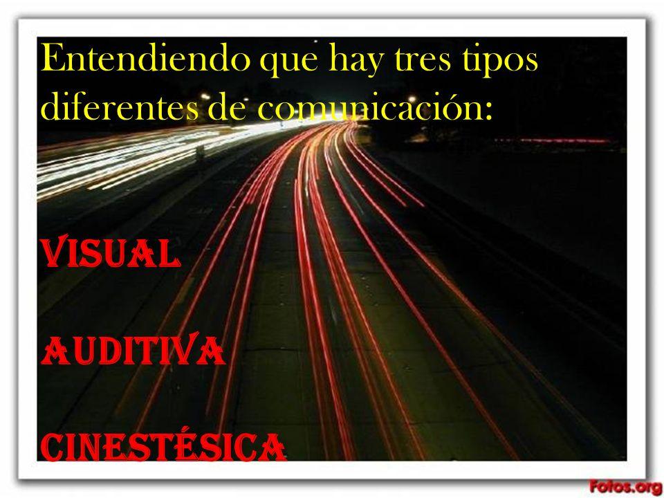 Entendiendo que hay tres tipos diferentes de comunicación: Visual Auditiva Cinestésica