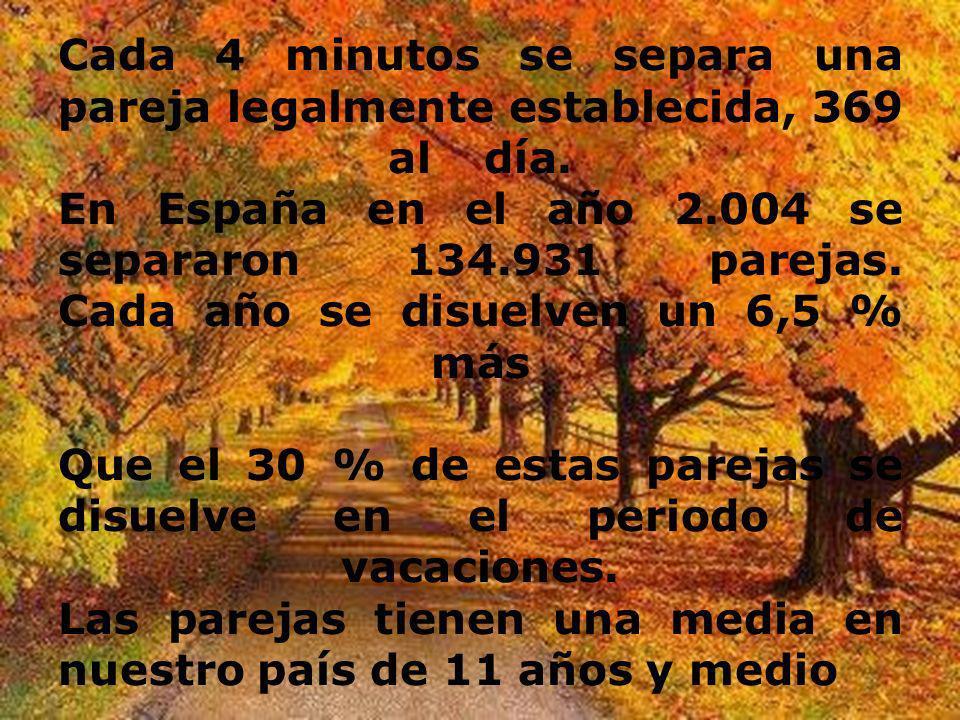 Cada 4 minutos se separa una pareja legalmente establecida, 369 al día. En España en el año 2.004 se separaron 134.931 parejas. Cada año se disuelven