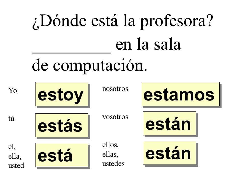 ¿Dónde está la profesora? _________ en la sala de computación. estoy estás está están estamos Yo tú él, ella, usted nosotros vosotros ellos, ellas, us