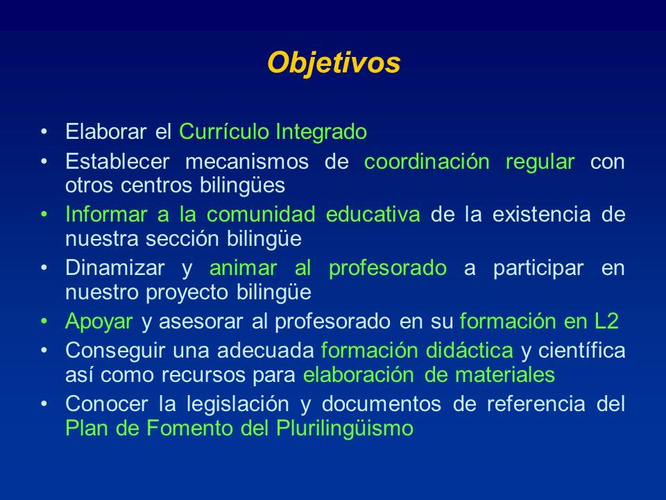 Objetivos Elaborar el Currículo Integrado Establecer mecanismos de coordinación regular con otros centros bilingües Informar a la comunidad educativa de la existencia de nuestra sección bilingüe Dinamizar y animar al profesorado a participar en nuestro proyecto bilingüe Apoyar y asesorar al profesorado en su formación en L2 Conseguir una adecuada formación didáctica y científica así como recursos para elaboración de materiales Conocer la legislación y documentos de referencia del Plan de Fomento del Plurilingüismo