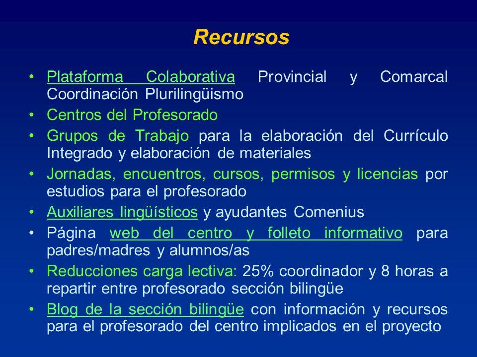 Recursos Plataforma Colaborativa Provincial y Comarcal Coordinación PlurilingüismoPlataforma Colaborativa Centros del Profesorado Grupos de Trabajo pa