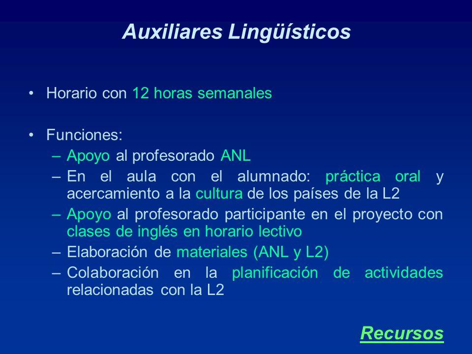 Auxiliares Lingüísticos Horario con 12 horas semanales Funciones: –Apoyo al profesorado ANL –En el aula con el alumnado: práctica oral y acercamiento