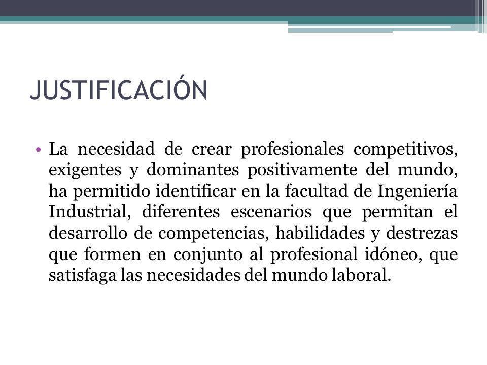JUSTIFICACIÓN La necesidad de crear profesionales competitivos, exigentes y dominantes positivamente del mundo, ha permitido identificar en la faculta