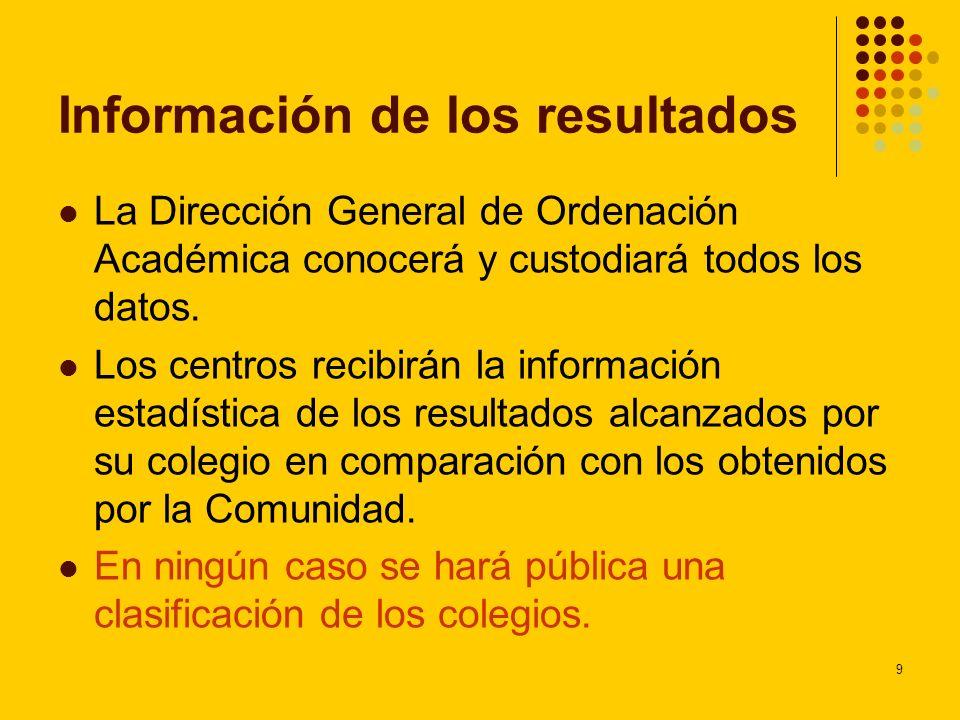 9 Información de los resultados La Dirección General de Ordenación Académica conocerá y custodiará todos los datos. Los centros recibirán la informaci