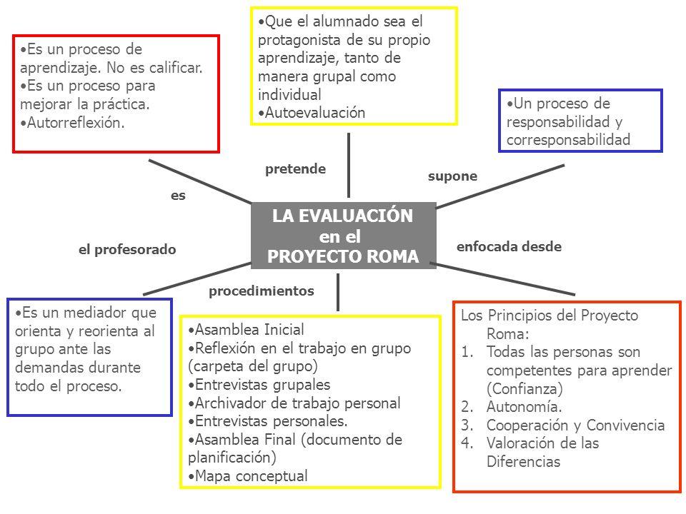 LA EVALUACIÓN en el PROYECTO ROMA Es un proceso de aprendizaje. No es calificar. Es un proceso para mejorar la práctica. Autorreflexión. Que el alumna