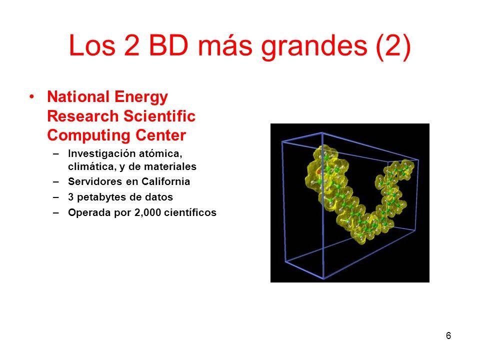 BD: ¿Gratis o Pagados.(1) Hay BD para información académica o información comercial.