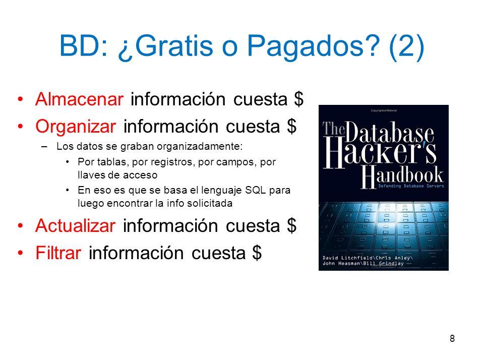 BD: ¿Gratis o Pagados? (2) Almacenar información cuesta $ Organizar información cuesta $ –Los datos se graban organizadamente: Por tablas, por registr