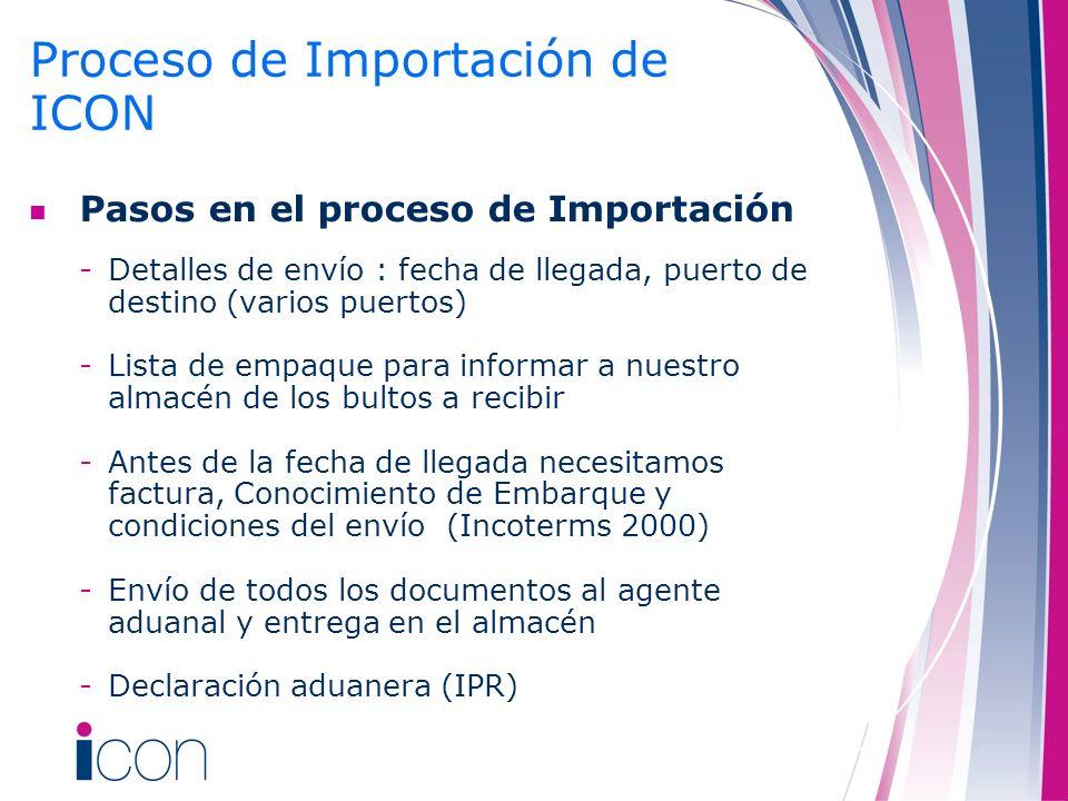 Proceso de Importación de ICON Pasos en el proceso de Importación -Detalles de envío : fecha de llegada, puerto de destino (varios puertos) -Lista de