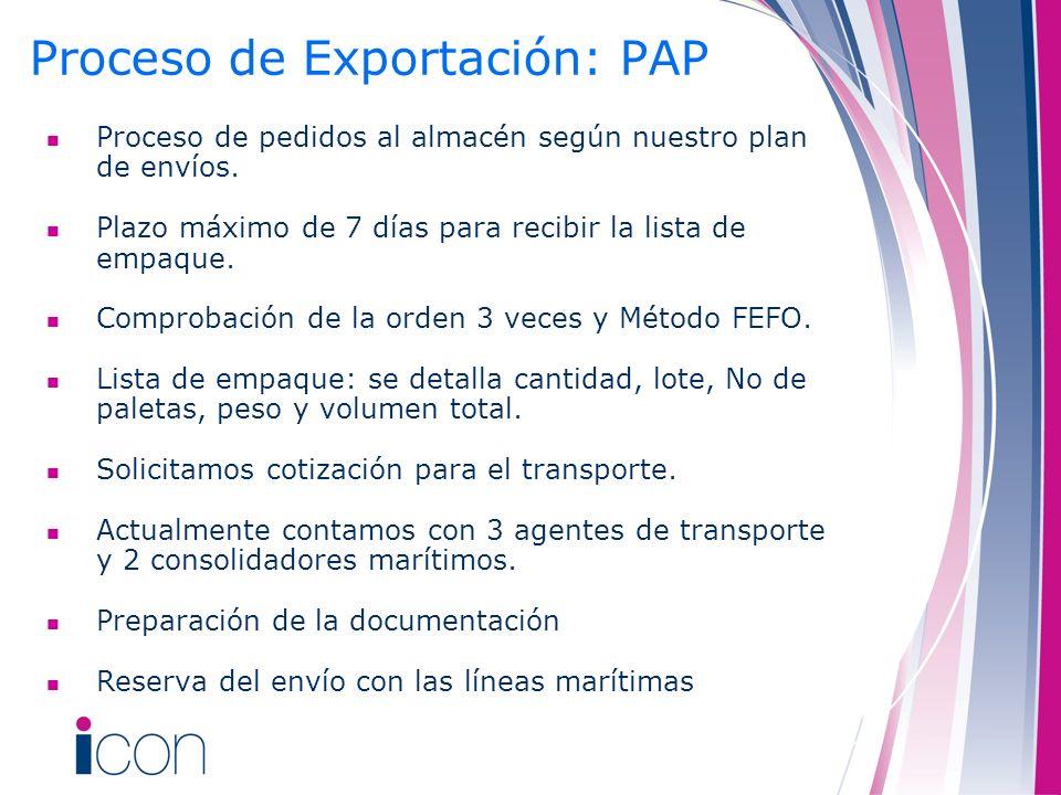 Proceso de Exportación: PAP Proceso de pedidos al almacén según nuestro plan de envíos. Plazo máximo de 7 días para recibir la lista de empaque. Compr