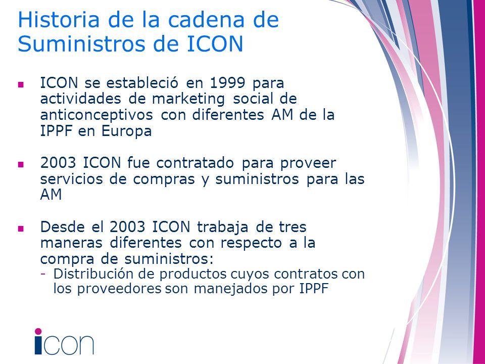 Historia de la cadena de Suministros de ICON ICON se estableció en 1999 para actividades de marketing social de anticonceptivos con diferentes AM de l