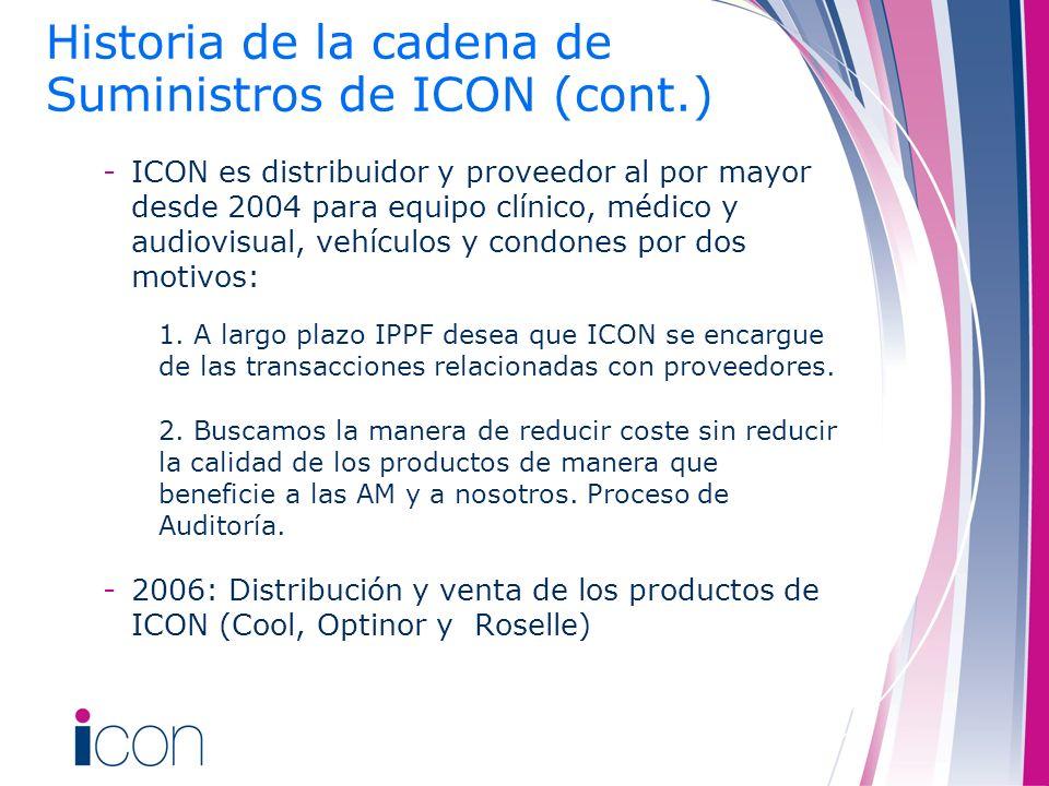 -ICON es distribuidor y proveedor al por mayor desde 2004 para equipo clínico, médico y audiovisual, vehículos y condones por dos motivos: 1. A largo