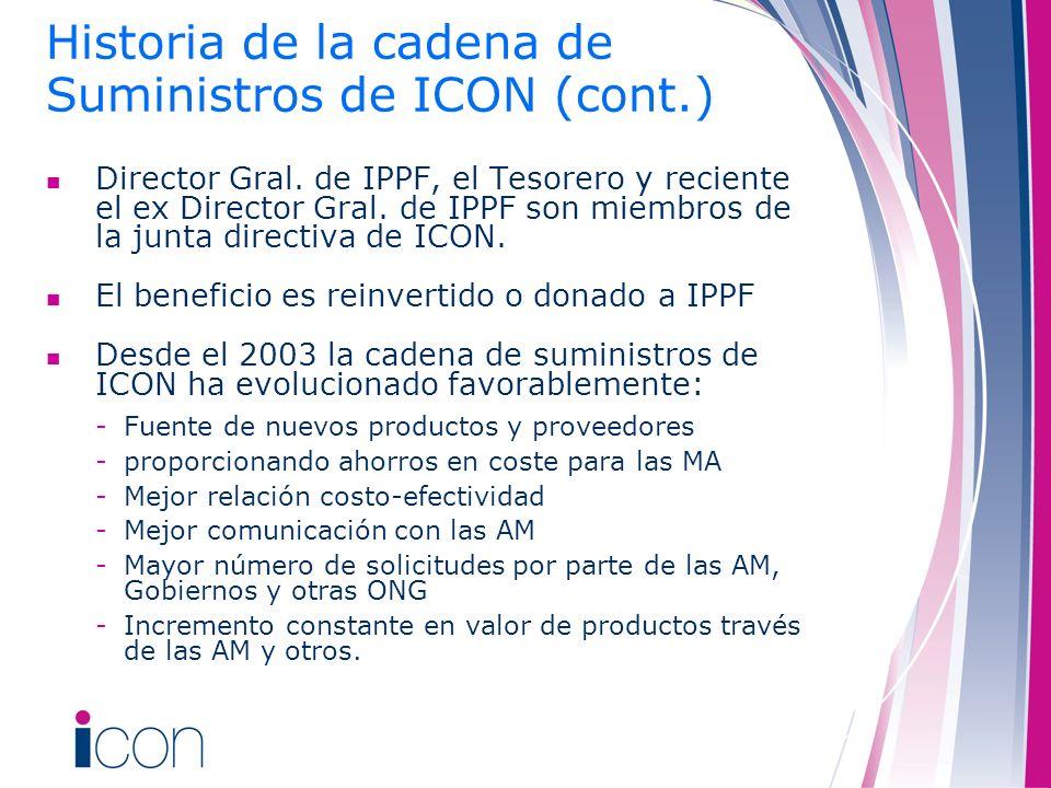 Director Gral. de IPPF, el Tesorero y reciente el ex Director Gral. de IPPF son miembros de la junta directiva de ICON. El beneficio es reinvertido o