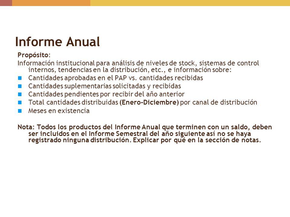 Informe Anual Propósito: Información institucional para análisis de niveles de stock, sistemas de control internos, tendencias en la distribución, etc