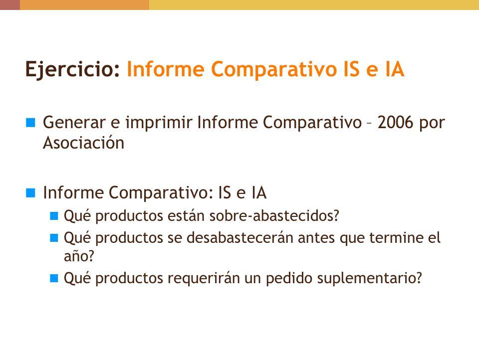 Ejercicio: Informe Comparativo IS e IA Generar e imprimir Informe Comparativo – 2006 por Asociación Informe Comparativo: IS e IA Qué productos están s