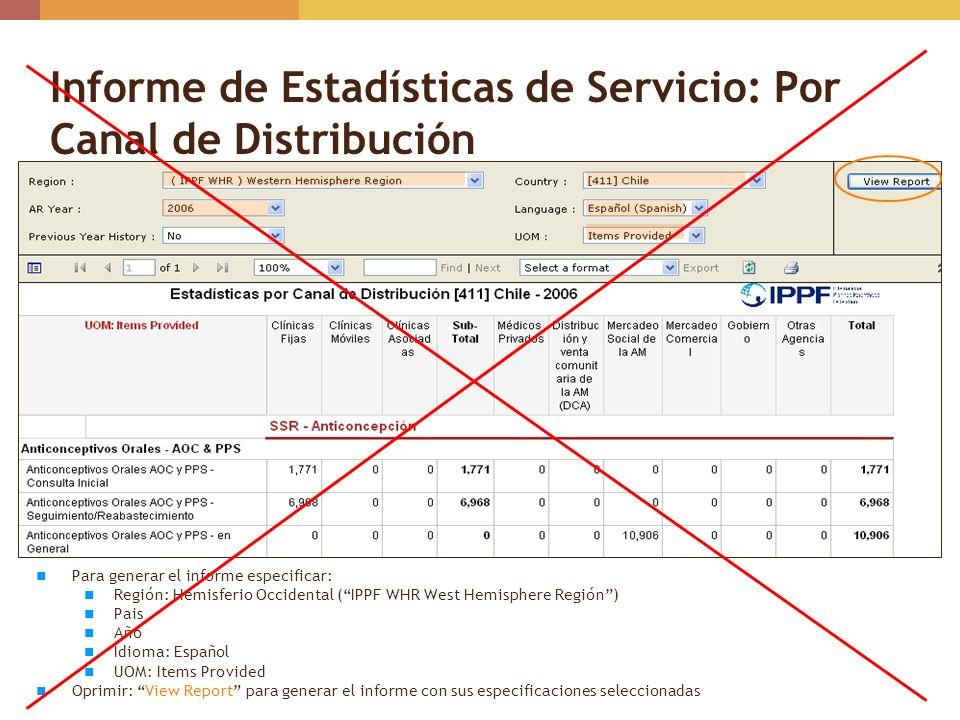 Informe de Estadísticas de Servicio: Por Canal de Distribución Para generar el informe especificar: Región: Hemisferio Occidental (IPPF WHR West Hemis