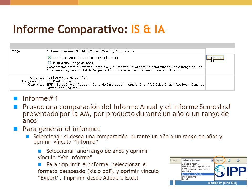 Informe Comparativo: IS & IA Informe # 1 Provee una comparación del Informe Anual y el Informe Semestral presentado por la AM, por producto durante un
